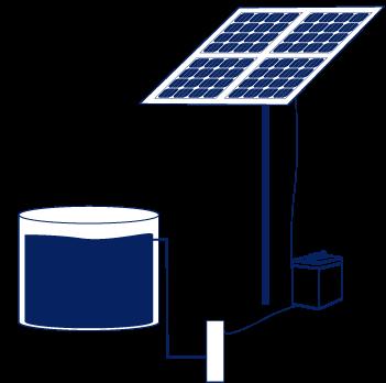 Bombas de agua de superficie y sumergibles con tecnología fotovoltaica